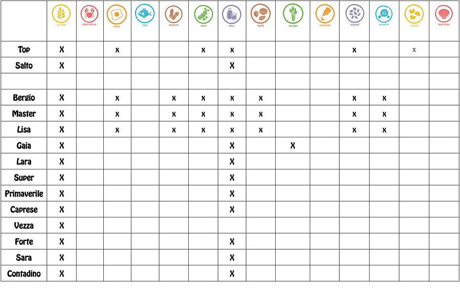 Lista allergeni-2.jpg