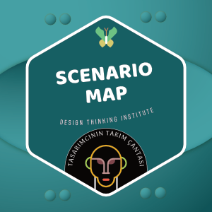 SCENARIO MAP