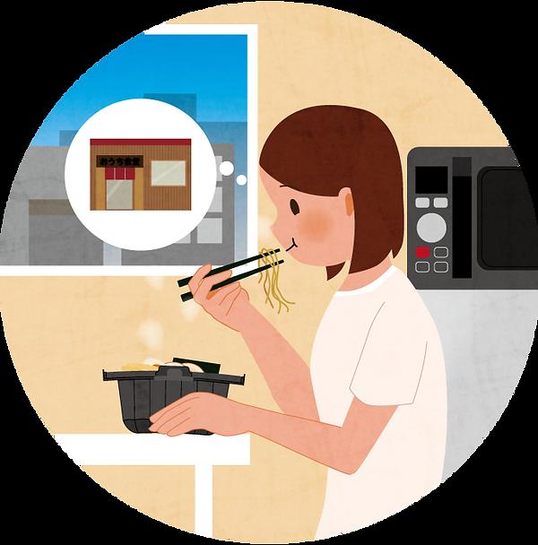 ouchide-kantan.jp おうちでかんたん イラスト6 |「おうちでかんたん」はロック機能・液漏れ防止機能付き、電子レンジ対応のテイクアウト&デリバリー向けのプラスチック製食品包装容器です。