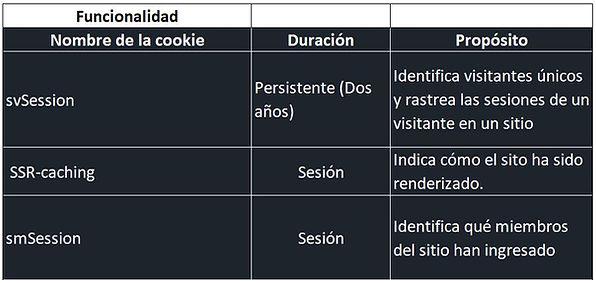 cookies-2-leaning-iso-9001-Barcelona..JP