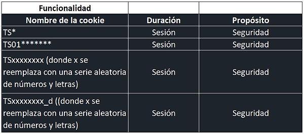 cookies-3-leaning-iso-9001-Barcelona.JPG