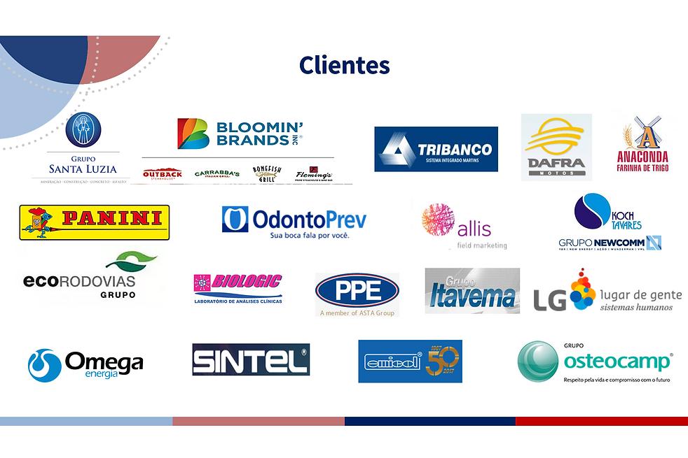 Consultoria em RH,Pessoas,Gente,Gestão,Clientes,Boutique RH,Brasil