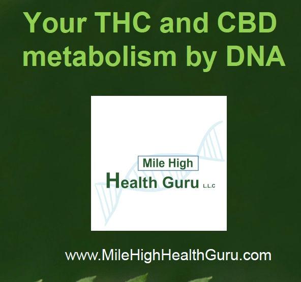 Endocannabinoid panel