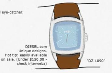 Diesel dz1090 - earns the maximum compliments per dollar (CPD).