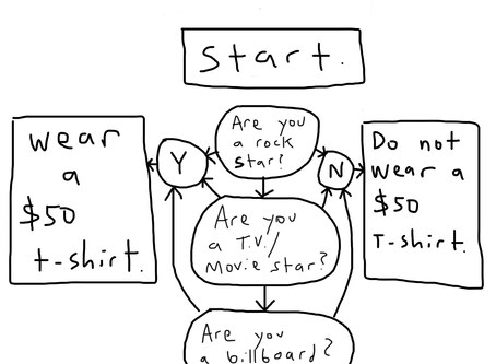 New Year's Resolution: 30 Days of Writing. Episode 4/30: We Love the Plain, White T-s. The shi