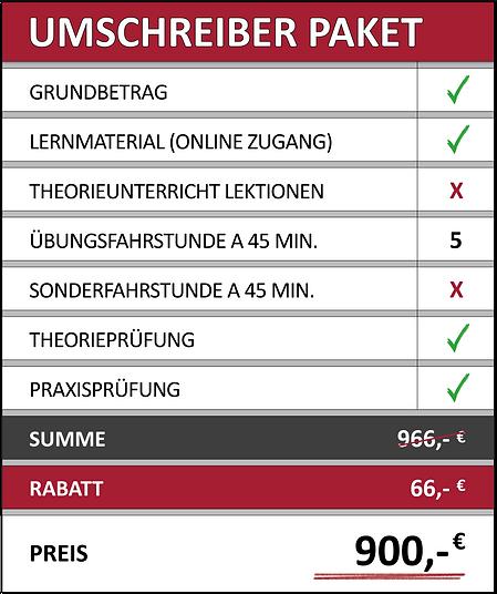 Umschreiber Paket 2022.png