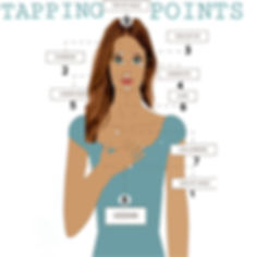 Tapping points diagram.jpg