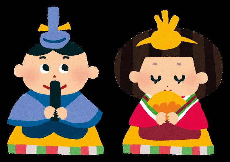 ひな祭り 陰陽五行思想 鍼灸 健康