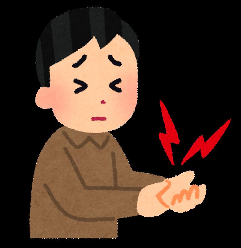手首の痛み 腱鞘炎 鍼灸 ツボ