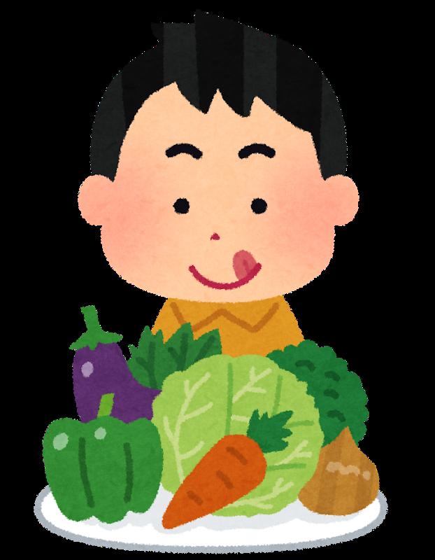 旬の野菜 陰陽五行