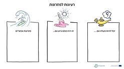 TOOL_LP4.1_IdeasForSolutionsx2.pptx.jpg