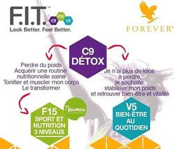 Programme F.I.T.