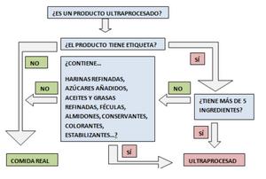 Adaptación del logaritmo de Carlos Ríos por Guillem Socies