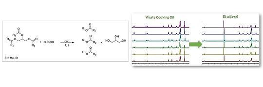 Biodiesel-Catalysts.jpg