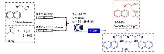 propranolol-JFC-19.jpg