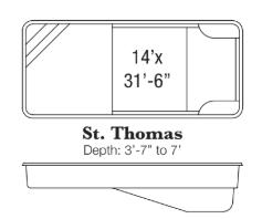 st.thomas.PNG