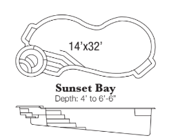 sunset bay.PNG