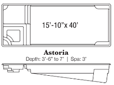 astoria.PNG