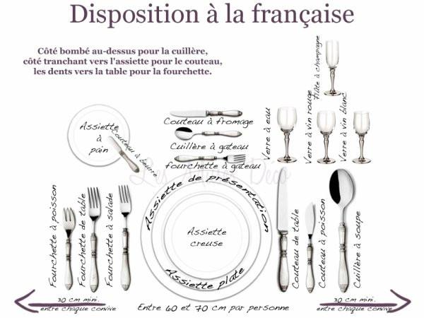 Le service à la française