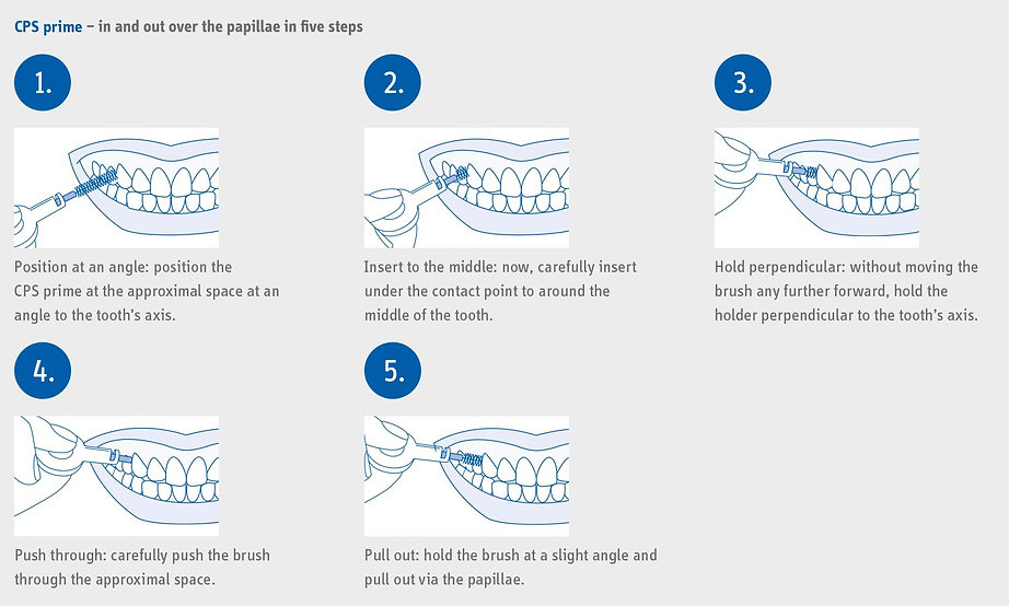 how-to-use-an-interdental-brush.jpg
