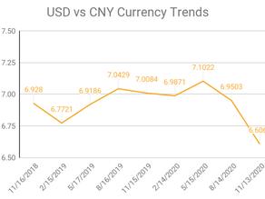 Q4 Cost Trends