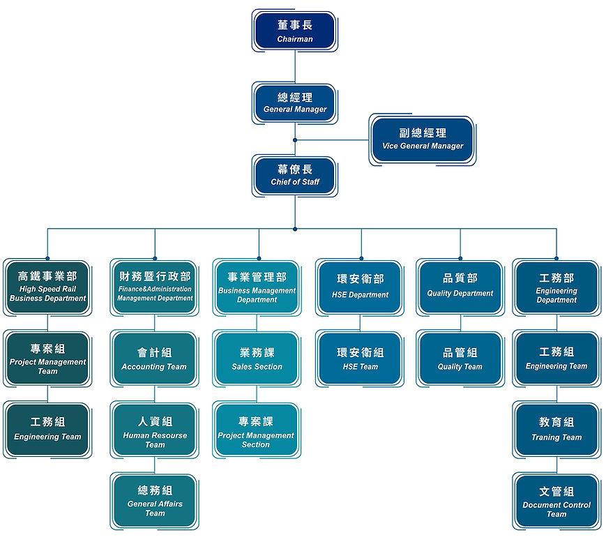 2020-組織圖.jpg