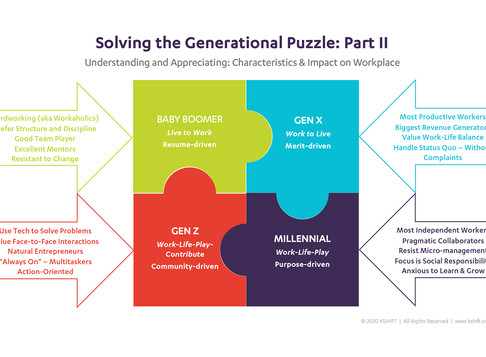 Impact of Generational Distinctions . . . no wonder!