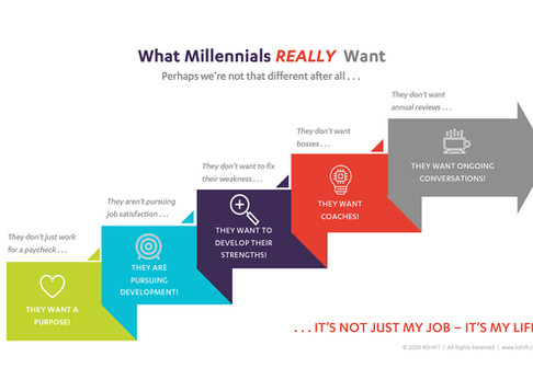 What Millennials REALLY want . . . are we really that different???