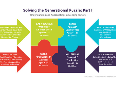 Solving the Generational Puzzle starts here