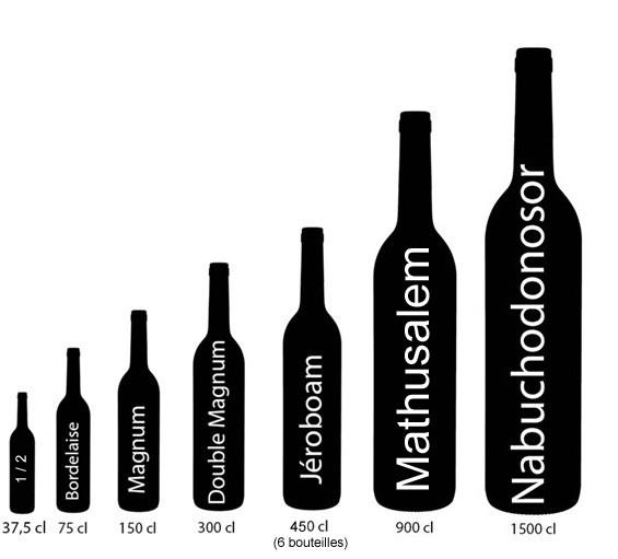 Taille et contenance des bouteilles de Bordeaux