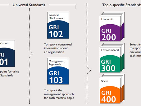 GRI Standards