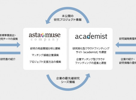アスタミューゼとアカデミストが有望な研究開発への研究費獲得支援で業務提携