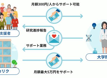 アカリクが月額最大5万円をサポートする月額支援型CF特別プログラムの採択者3名が決定!
