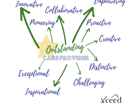 Are you on the journey to being Outstanding?