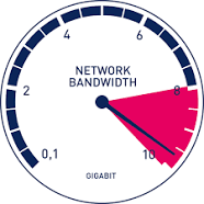 How is your bandwidth?
