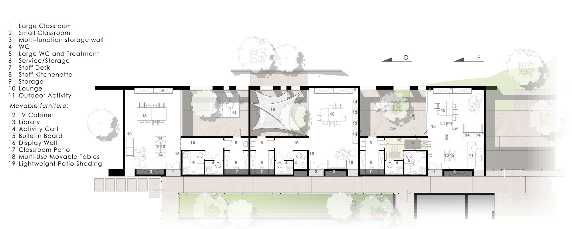 14 Plan Classrooms
