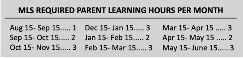 Mel Landow pic learn hours.png