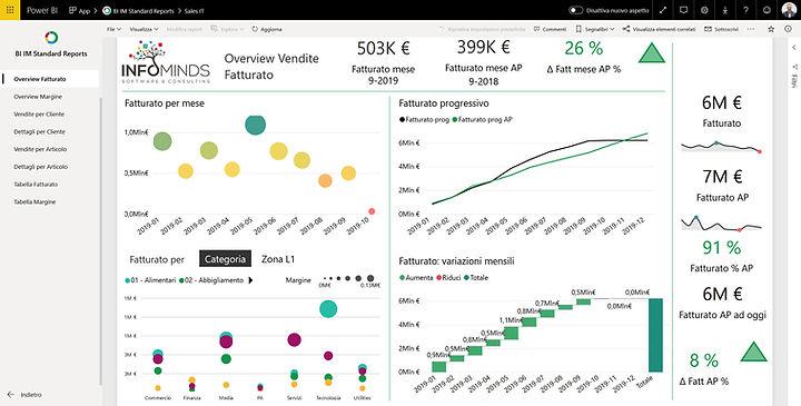 IT_Overview Fatturato.jpg