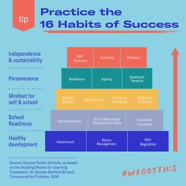 Habits-of-Success_Prepared-Parents-1-102