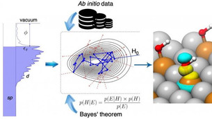 Unlocking the secrets of chemical bonding with machine learning