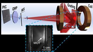 Bringing atoms to a standstill: NIST miniaturizes laser cooling