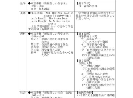 令和3年度福島県立高等学校入学者選抜学力検査問題の出題範囲について