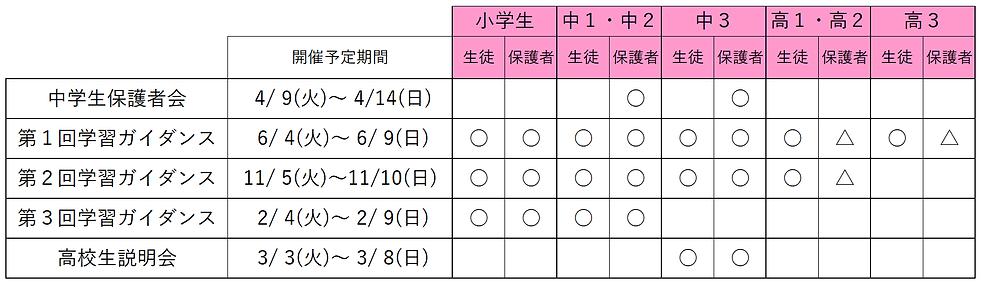 2019ガイダンス保護者会予定.png