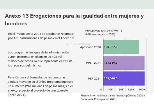 Anexo 13 infografía PEF 2021 v2.jpg