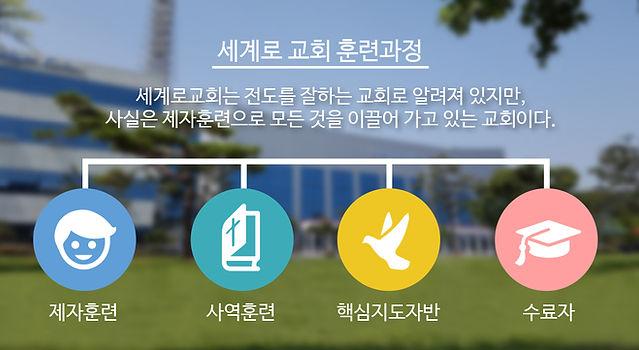 2.훈련과정_소개-2.jpg