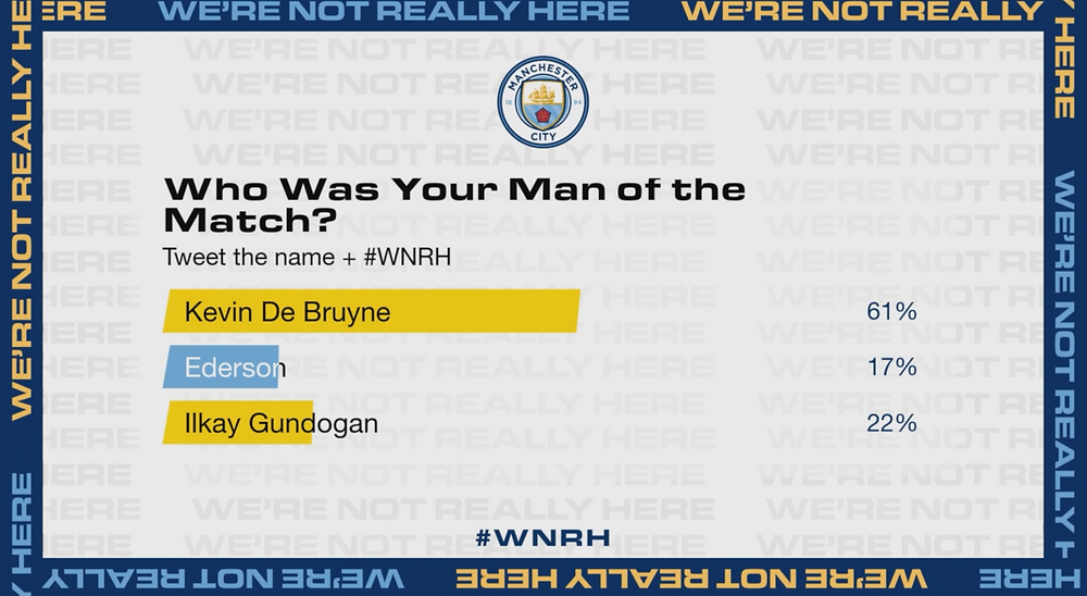 Manchester City live polls Voting & Polling Never.no