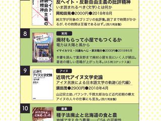 〈寿郎社創業20周年記念セール〉選書リスト