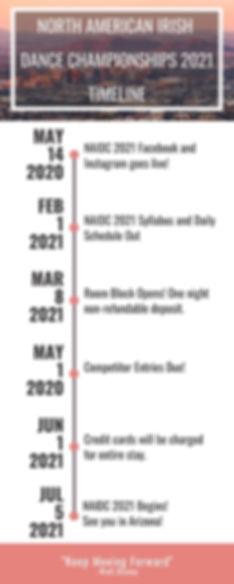 Nationals timeline.jpg