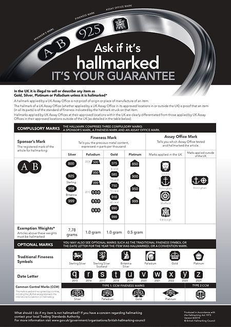 Hallmark requirements.jpg