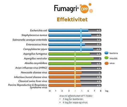 Fumagri-Oppweb-1.jpg